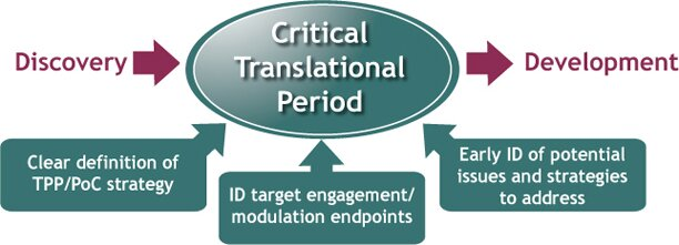 Critical Translational Period